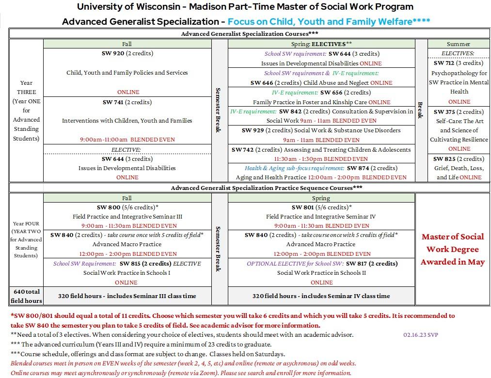 CYFW Plan of Study