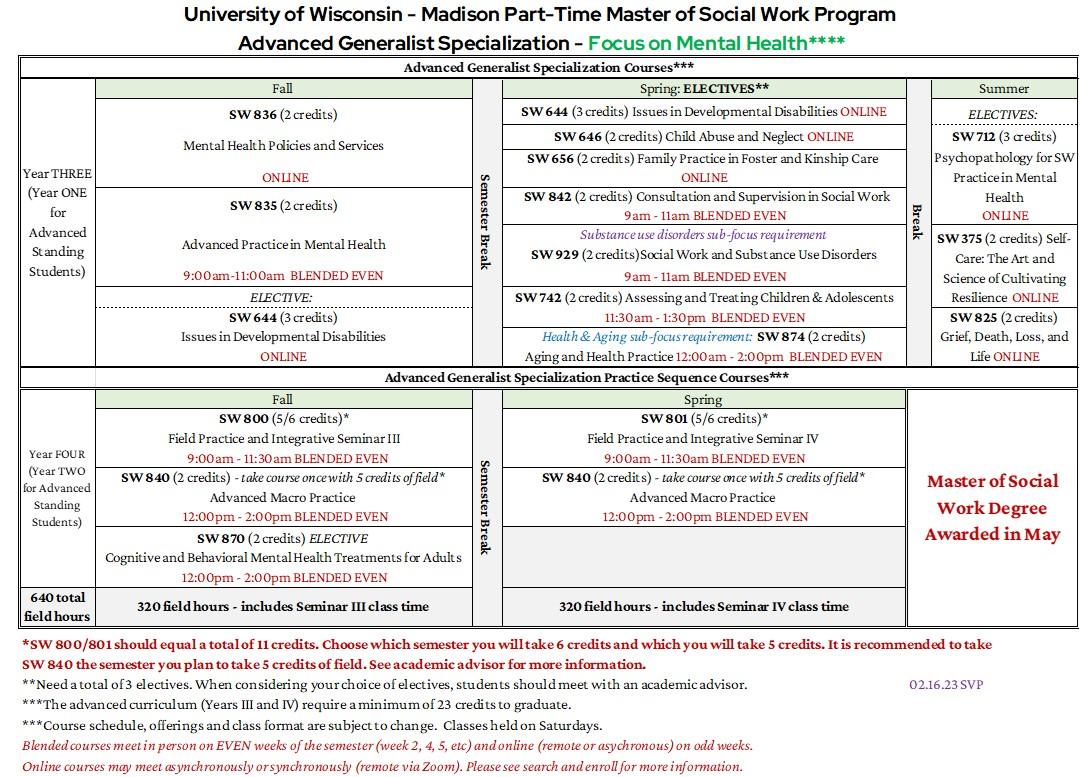 Mental Health Plan of Study